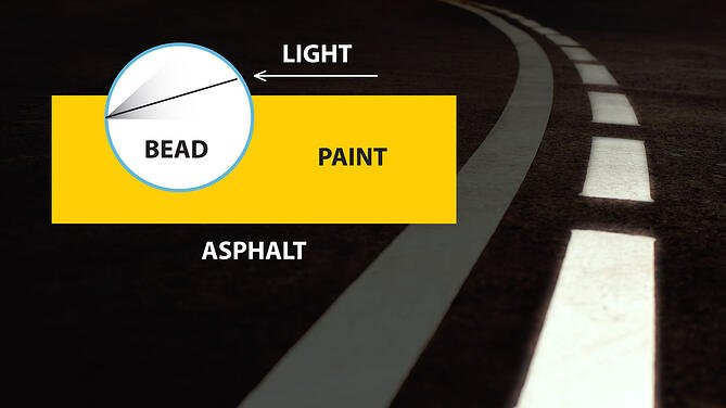 Reflective_Beads_Asphalt_Paint