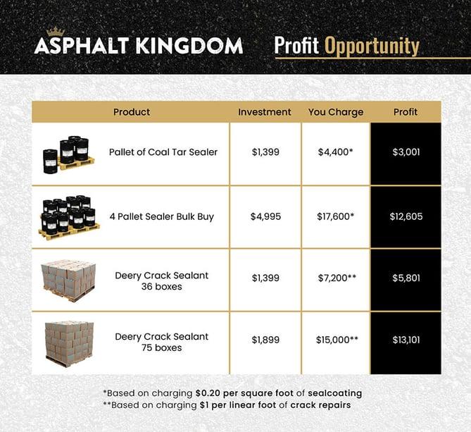 profit_opportunity_chart_1